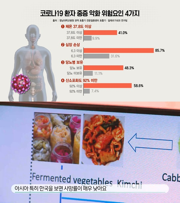 Can fermented foods such as cabbage and kimchi be a way to prevent Corona 19?
