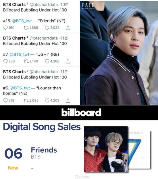 BTS Jimin sản xuất bài hát