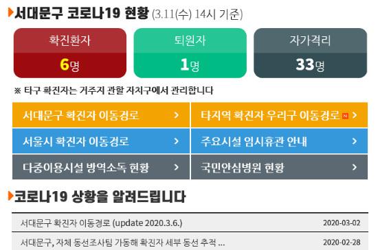 Hong Eun-dong Confirmation, Daegu-Gyeongbuk Skinkle, Corona 19 Confirmation Guro-gu Call Center, v.v.