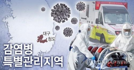 Hospital Daegu K Node, Corona 19 confirmó 18