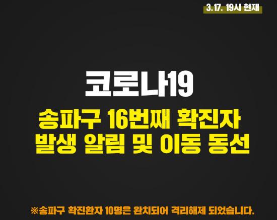 Oficina Songpa-gu, Macheon 2-dong Mujeres en sus 20 años, confirmó Corona 19